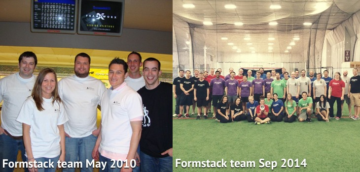 How Formstack Adapted Their Marketing To Become One Of The Fastest Growing Companies In America